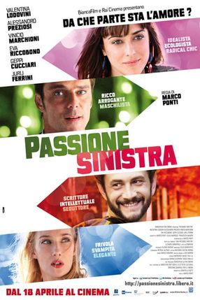 Poster: Passione Sinistra