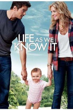 Poster: So spielt das Leben